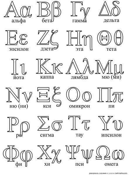 Греческие символы и их значение