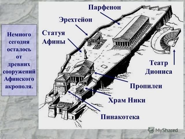 Главный храм афинского акрополя