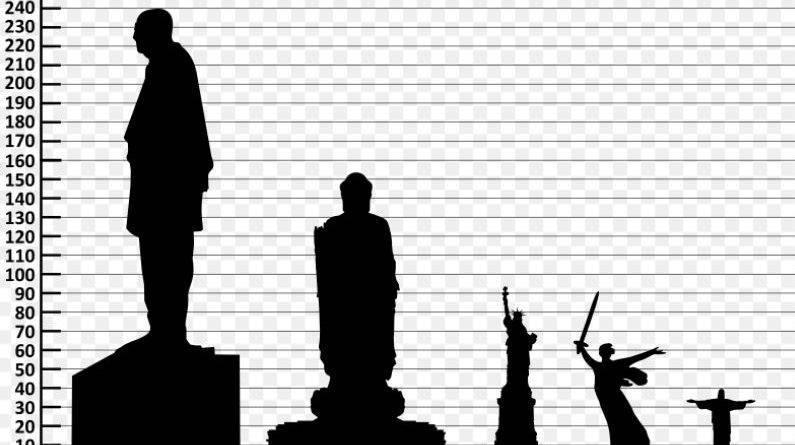 Чем отличается статуя от скульптуры