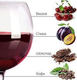 Вино негроамаро